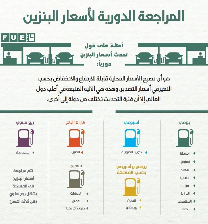 جريدة الرياض's photo on #البنزين
