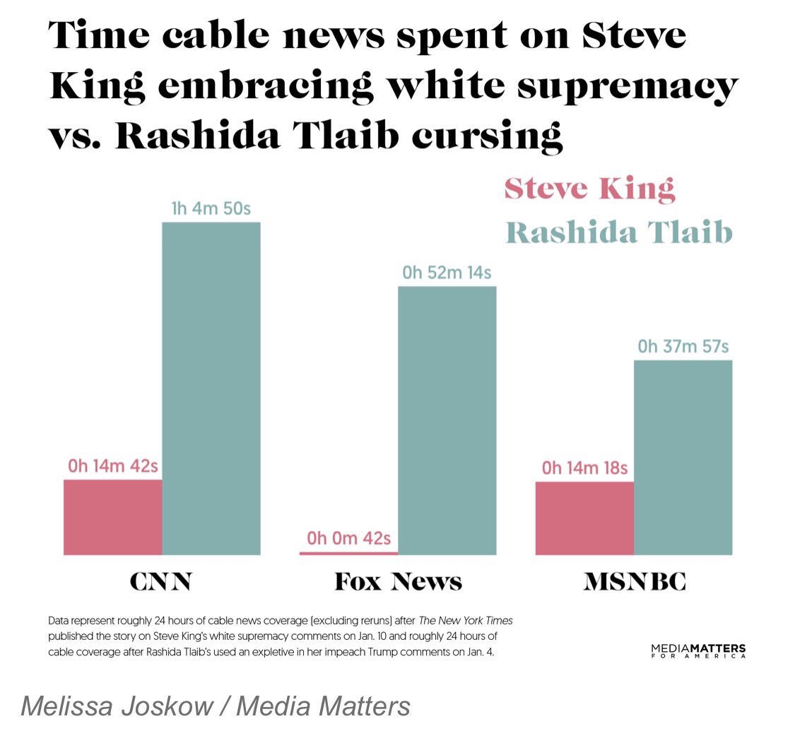 Cable news is bad