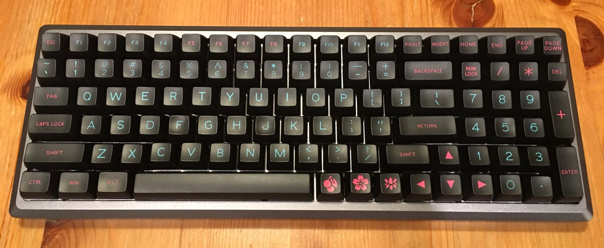 maxkey miami nights