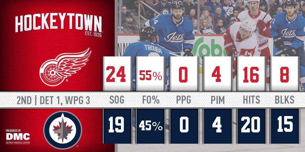 Detroit Red Wings's photo on #detvswpg