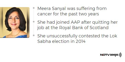 Meera Sanyal, Top Banker-Turned-AAP Leader, Dies After Battling Cancer https://t.co/jvlBZP30p0 #NDTVNewsBeeps