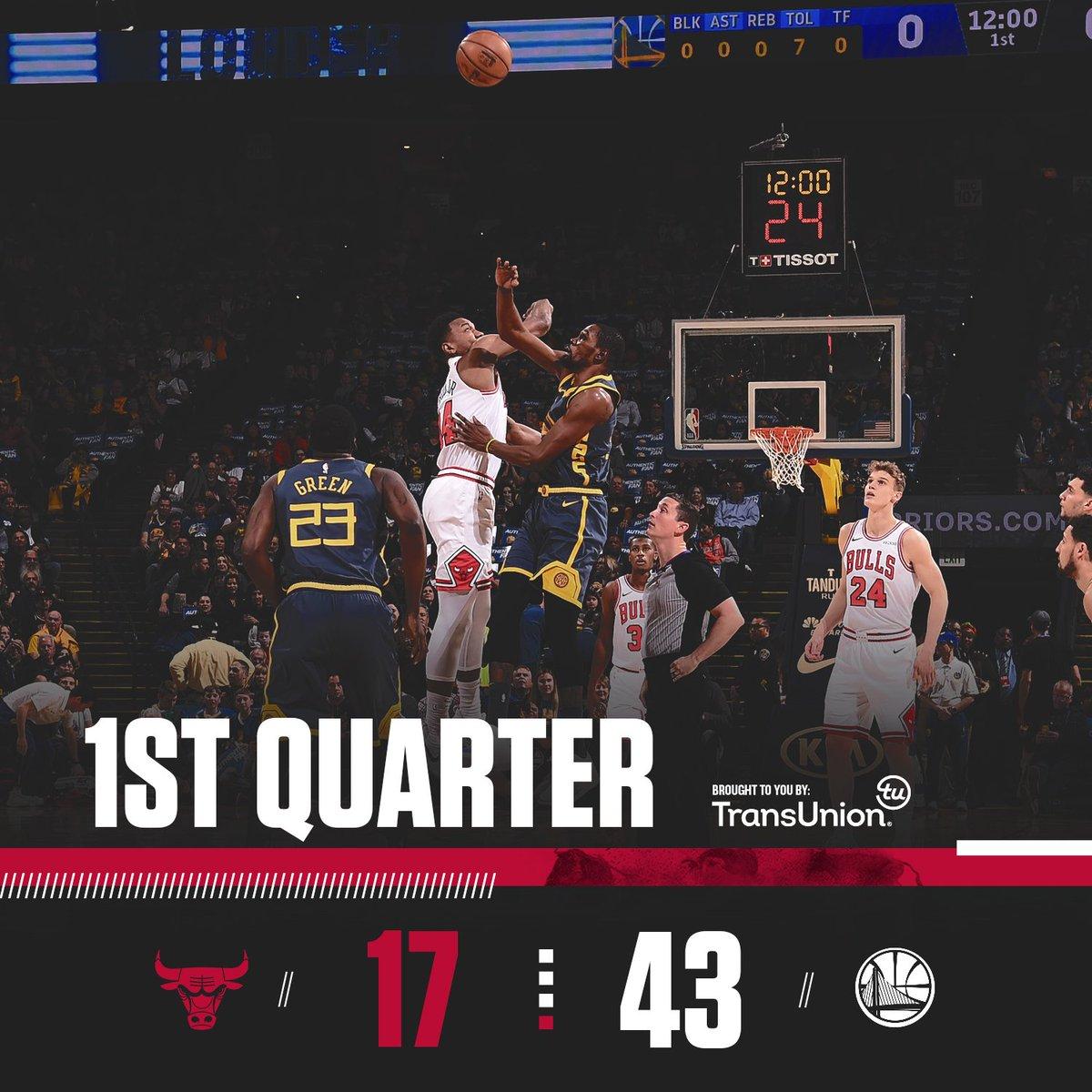 We've had better quarters.