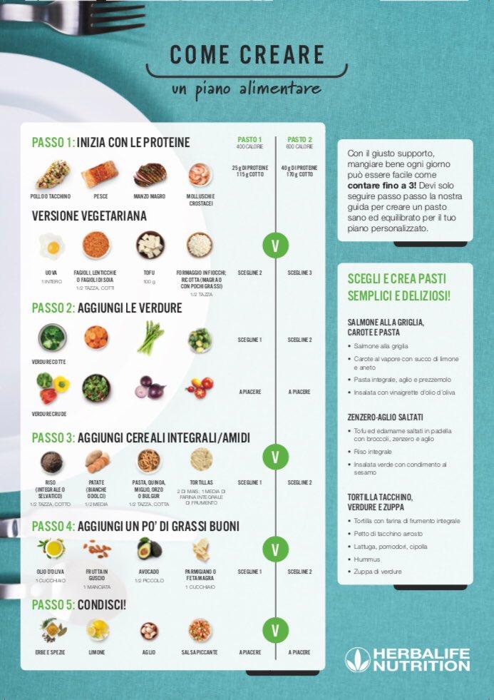 programma alimentare dieta in marathi