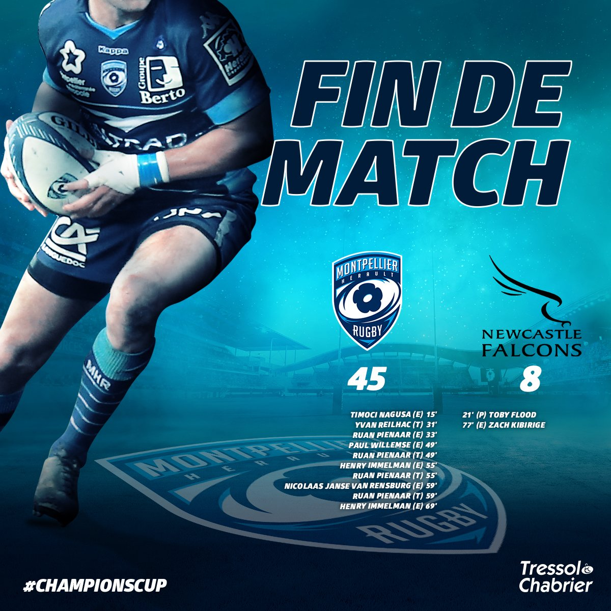 Montpellier Rugby's photo on #ChampionsCup
