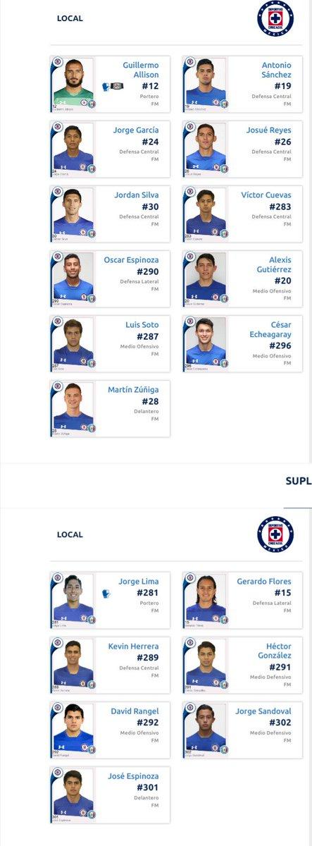 Únicamente Azules's photo on #Sub20