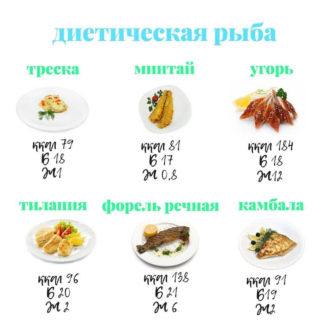 Рыба при низкокалорийной диете