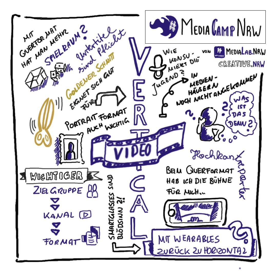 RT @SteffiKowalski: Diskussion rund um #VertocalVideo. Mit @mrs_mobile  #MediaCampNRW @MediaLabNRW https://t.co/9PyWeUgj8L