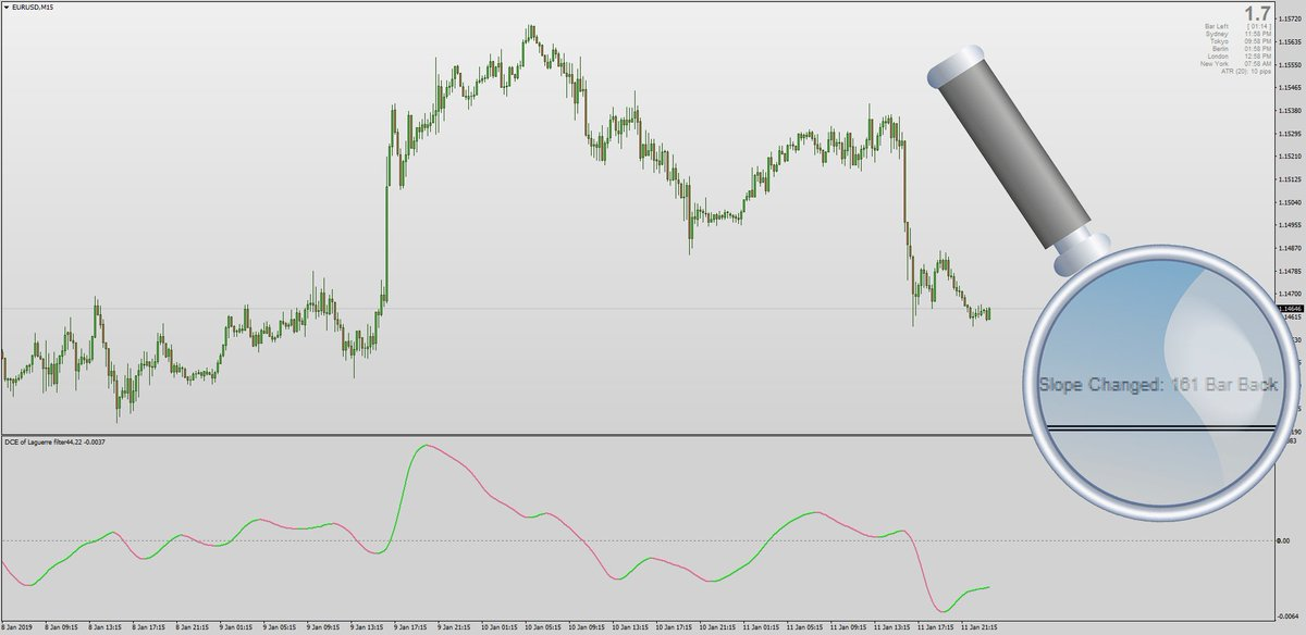 Forex Station Com On Twitter Mrtools S Recently Released