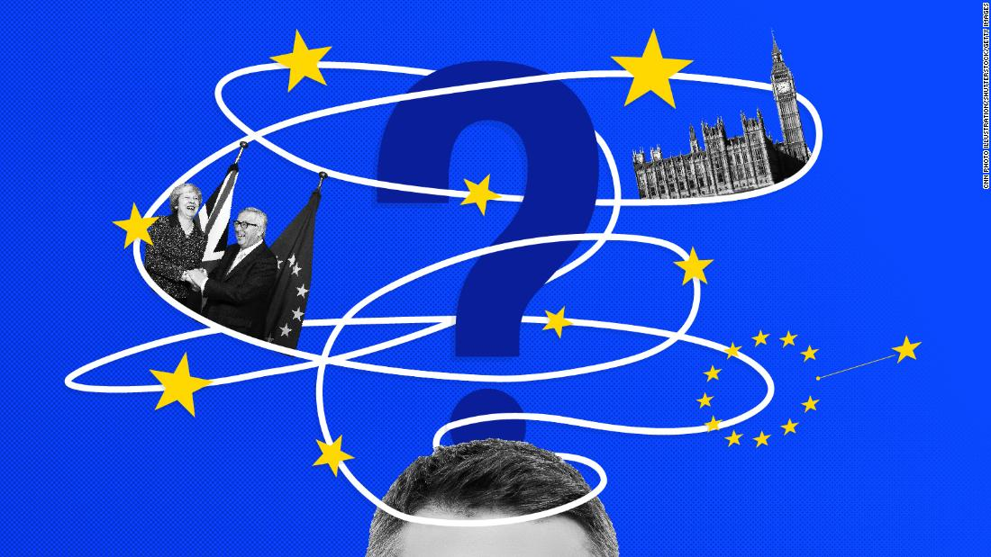The Brexit questions that make your head spin https://t.co/jvgDqYvYdU https://t.co/pOZjqMSkeF