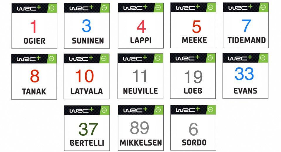 World Rally Championship: Temporada 2019 - Página 6 DwuDpVnWsAEirT0