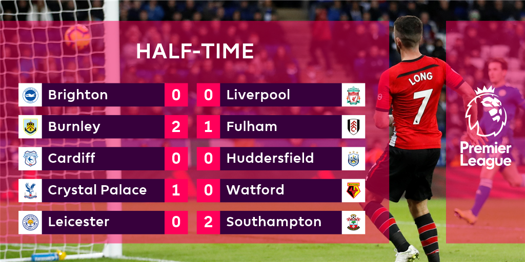 A dramatic end to a busy opening half  #PL