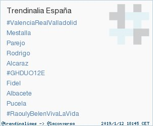 Trendinalia España's photo on #RaoulyBelenVivaLaVida