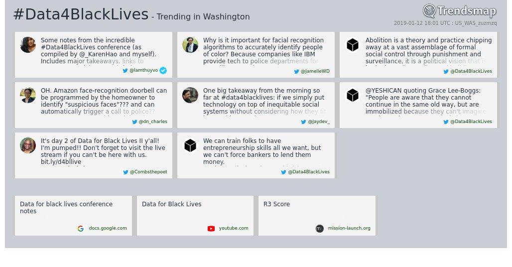 Trendsmap DC's photo on #Data4BlackLives