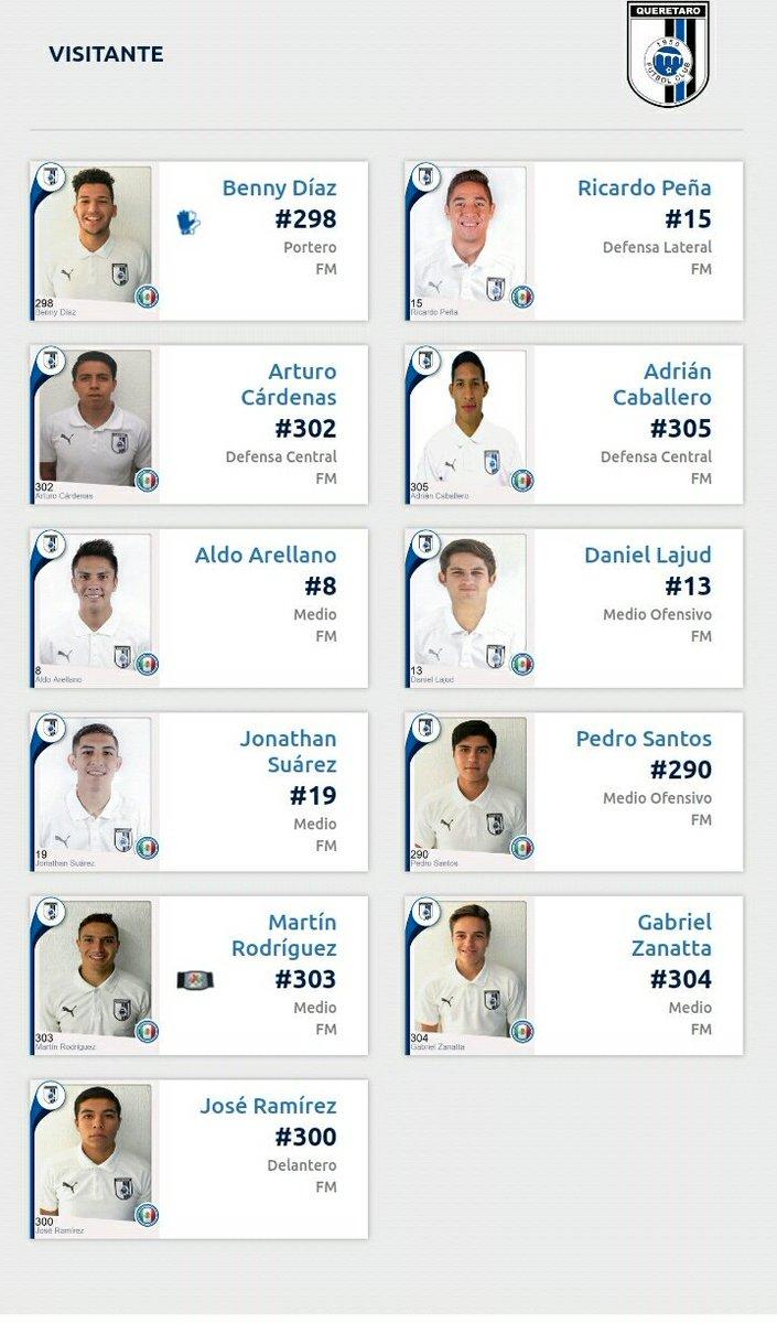 Club Querétaro FB's photo on #Sub20