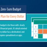 Image for the Tweet beginning: There's a budgeting style for