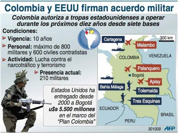 Coherencia es usar el #TU160 para decirle al Yankee y al Gobierno sin dignidad en Colombia, y al Fascista de @jairbolsonaro #Venezuela se Respeta #GoHomeyankee...