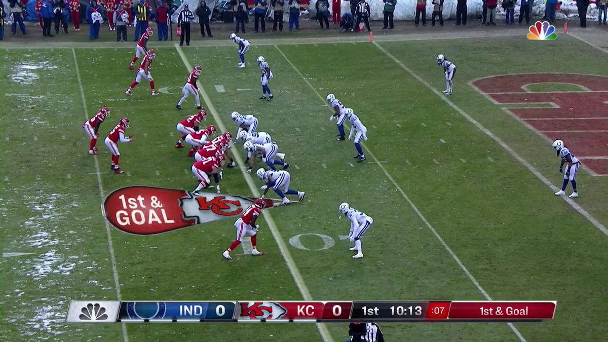RT @NFL: Damien Williams jukin' the whole defense 🔥  Touchdown, @Chiefs! #LetsRoll  📺: #INDvsKC on NBC https://t.co/QPIiZjHhLl