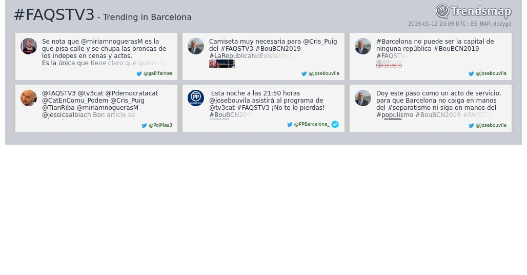 Trendsmap Barcelona's photo on #faqstv3