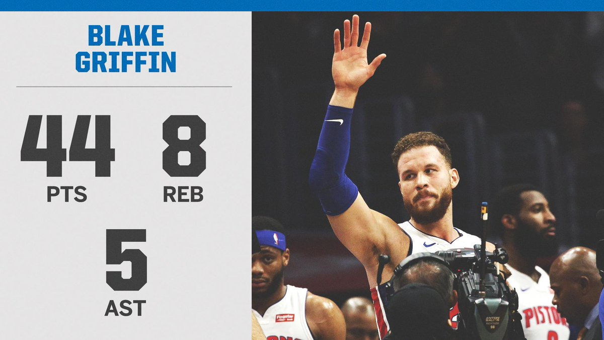 NBA on ESPN's photo on Blake Griffin