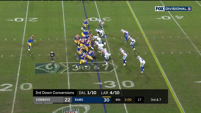 Jared Goff com o first down da vitória dos Rams! #NFLnaESPN Photo