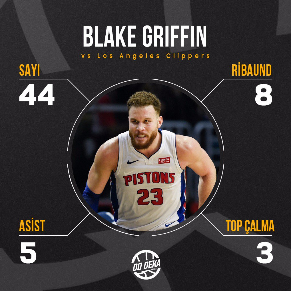 Do Deka's photo on Blake Griffin