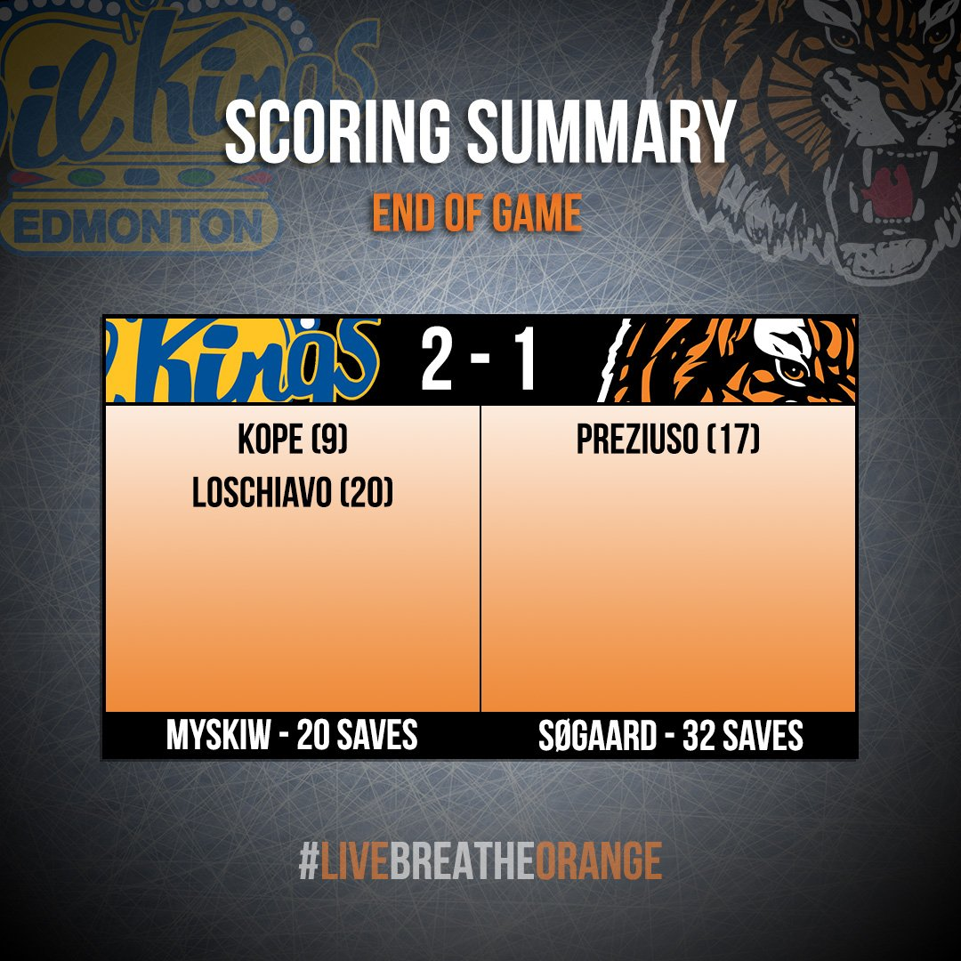 RT @tigershockey: We fell 2-1 in OT MH SOG 21 EDM SOG 32 #livebreatheorange #tigershockey #MHvsEDM #medhat https://t.co/gsXe9YmtRz