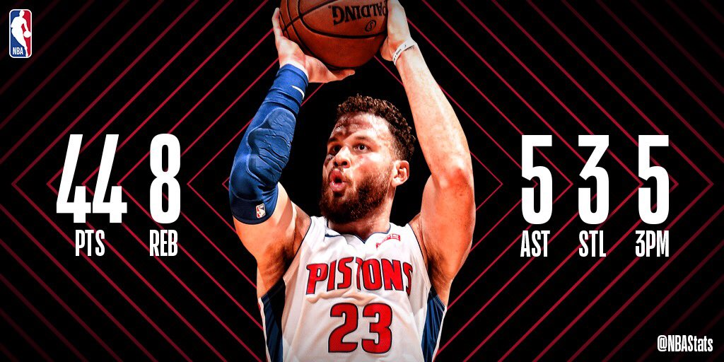 NBA.com/Stats's photo on Blake Griffin