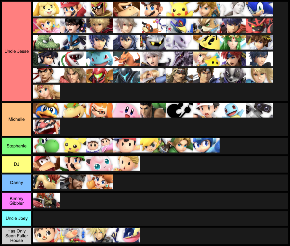 fighters tier list on JumPic com