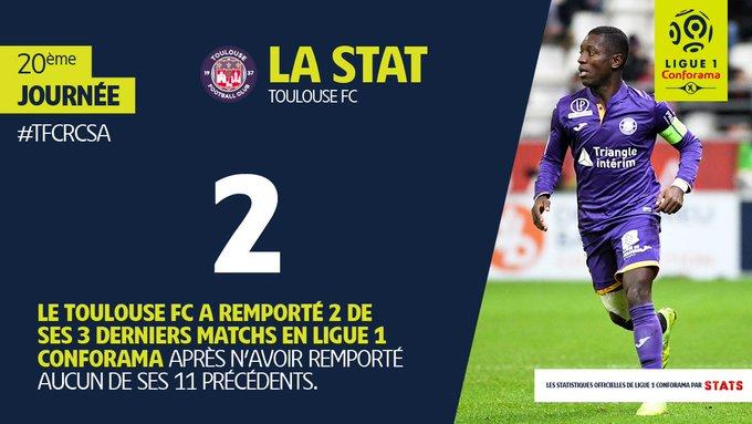 📊Le @ToulouseFC aura sans doute envie de poursuivre cette série face aux Strasbourgeois ! #TFCRCSA Photo