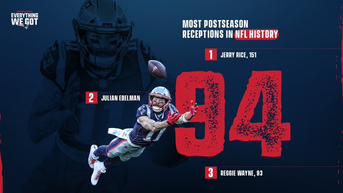 .@edelman11: the second most postseason receptions in @nfl history. #LACvsNE | #EverythingWeGot Photo