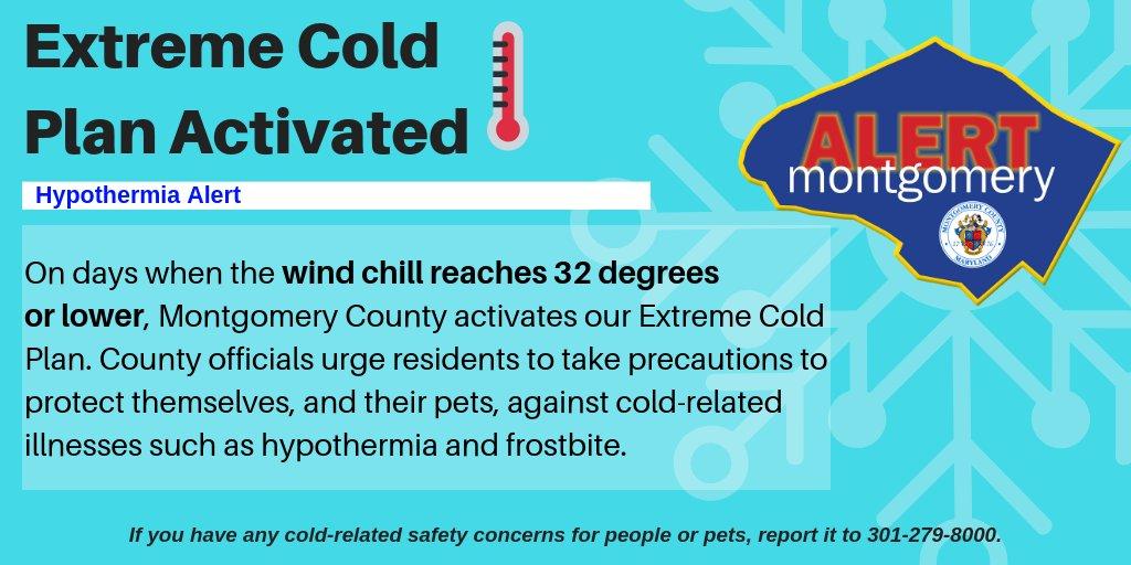 Hypothermia Alert
