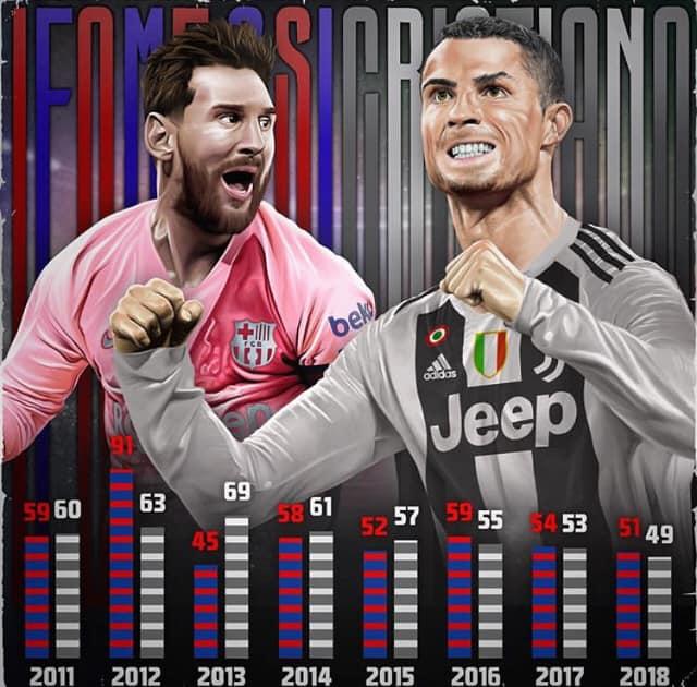 Motivaciones Fútbol's photo on Lionel