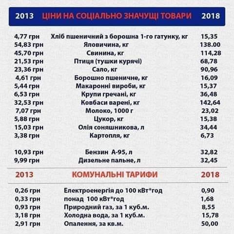 """За пять лет украинская армия получила от """"Укроборонпрома"""" почти 26 тыс. единиц оружия и техники, - Порошенко - Цензор.НЕТ 6936"""