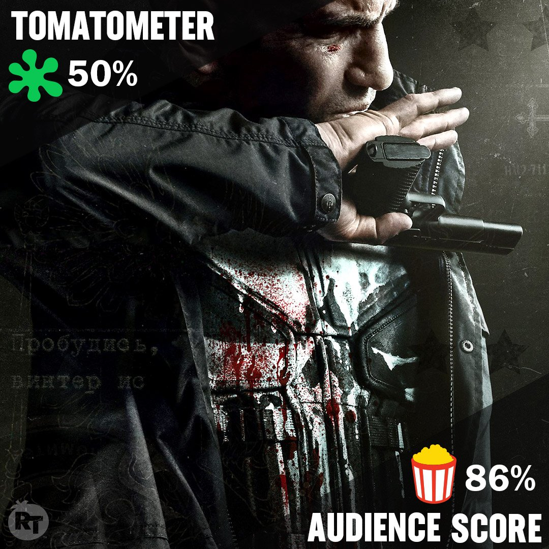 Who do you agree with when it comes to #ThePunisher Season 2 - the #Tomatometer or the Audience Score?