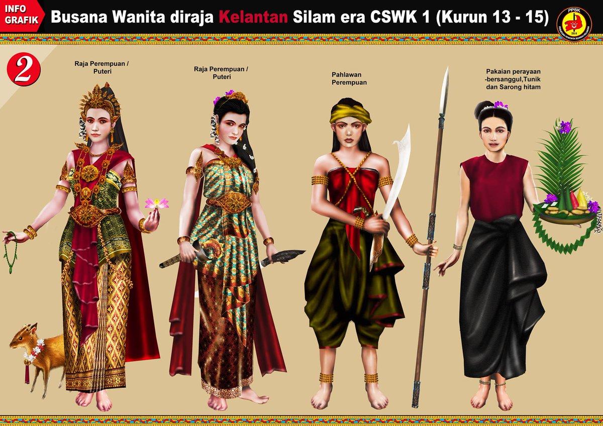 3 Busana Tradisi Wanita Melayu Persatuan Pencinta Sejarah Kelantan Facebook