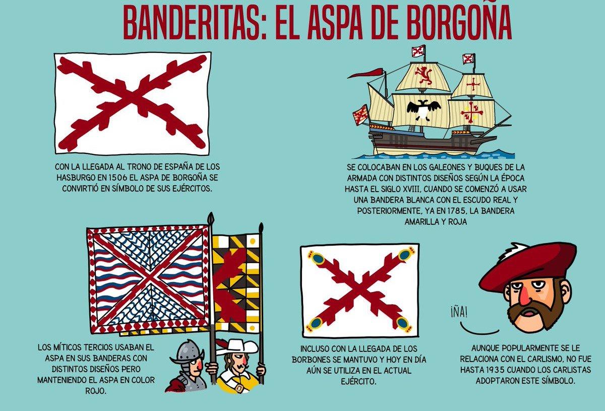 Un momento de Historia: El Aspa de Borgoña. https://t.co/RCf8VdUAwR