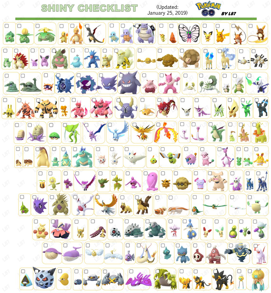 PokémonGO Updates & 💯Coords on Twitter: