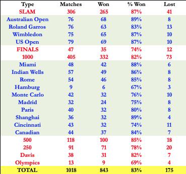 Novak Djokovic - Page 5 Dx6eVqlXcAAlaex