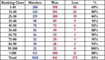 Novak Djokovic - Page 5 Dx6fGbHX4AA3d0f