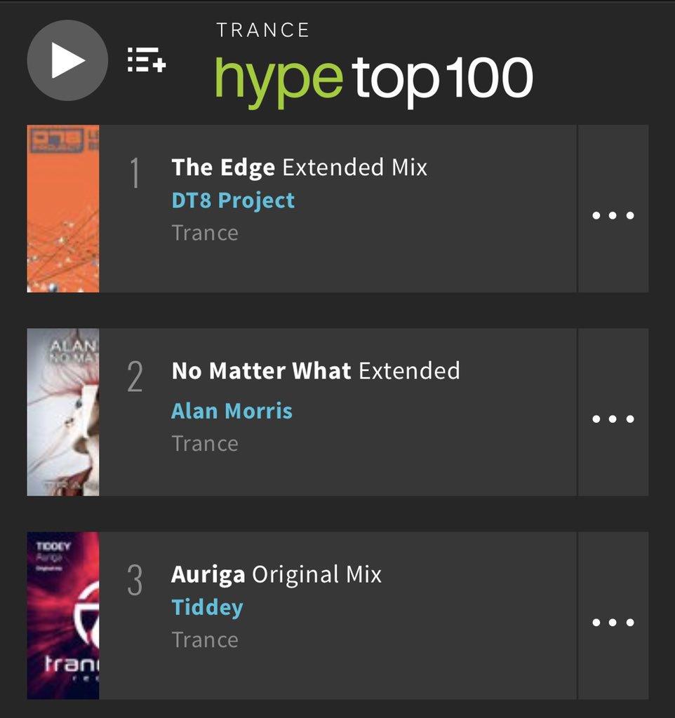 Auriga also today at Beatport Trance Hype Chart #3 ❤️🎶🎧 bit.ly/AurigaBP #TranceFamily #Trance #Uplifting https://t.co/FAUIOEzapt