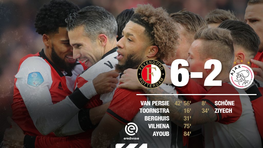 Feyenoord-Ajax