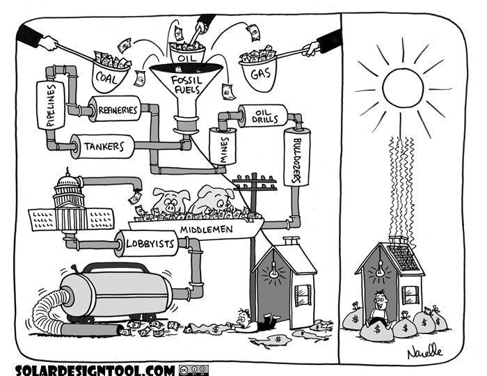 Cut them out and Go #Solar  #MiddleMen #EnergyCompanies #FossilFuels  #OilWars #Pollution  #Fuel