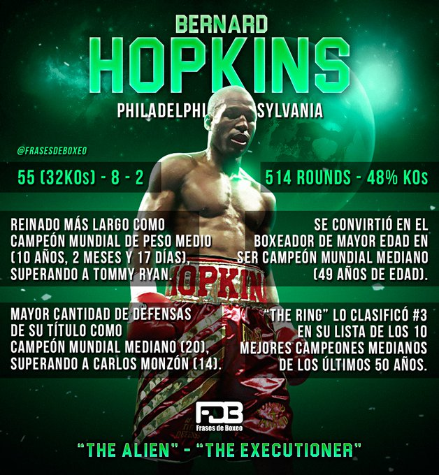 Happy Birthday Bernard Hopkins!