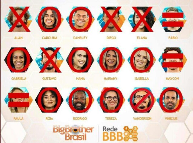 Fabrício's photo on #BBB19