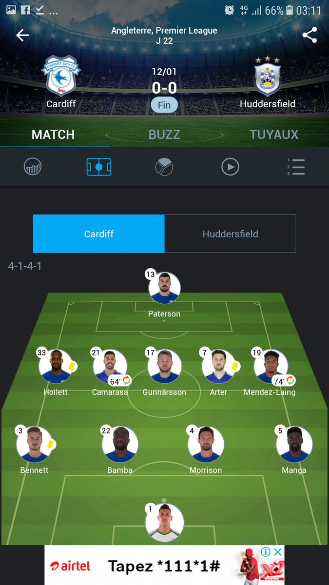 Sam 12/01: Angleterre, @premierleague, J22 @CardiffCityFC 0-0 Huddersfield Bruno Ecuele Manga et les #Bluebirds tenus en échec par la lanterne rouge, les terriers d'Huddersfield Town #Gabon #Pantheres #CARHUD