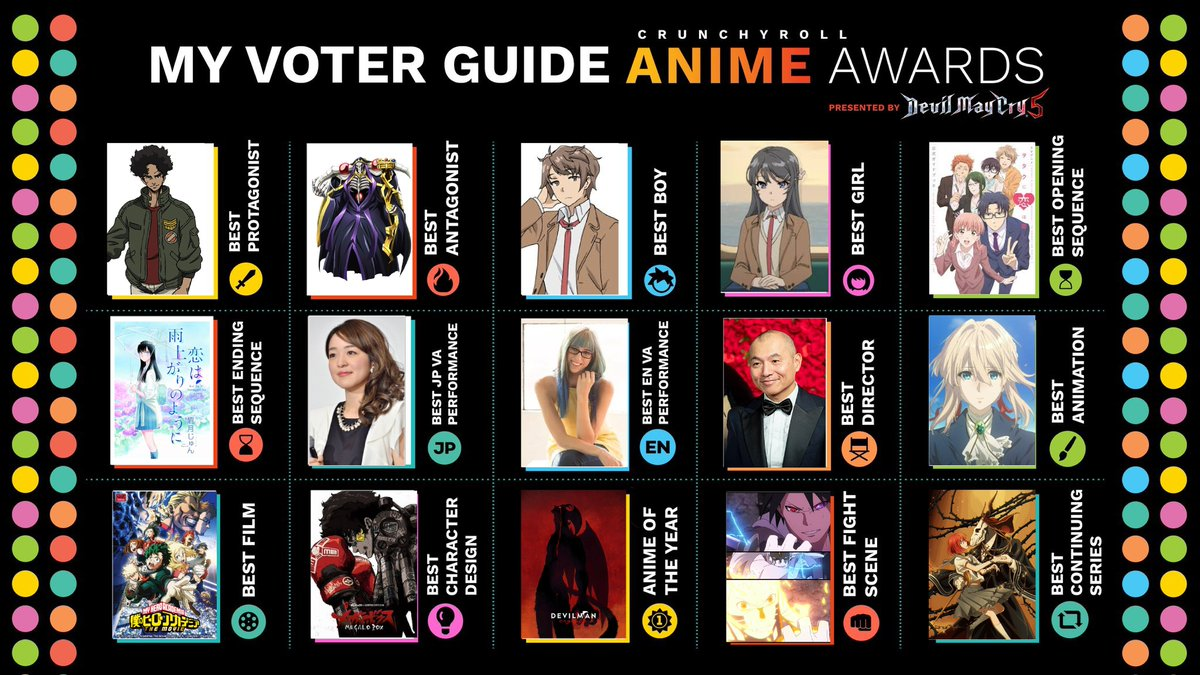 These are my votes.   #AnimeAwards <br>http://pic.twitter.com/J4h7zFC0rz