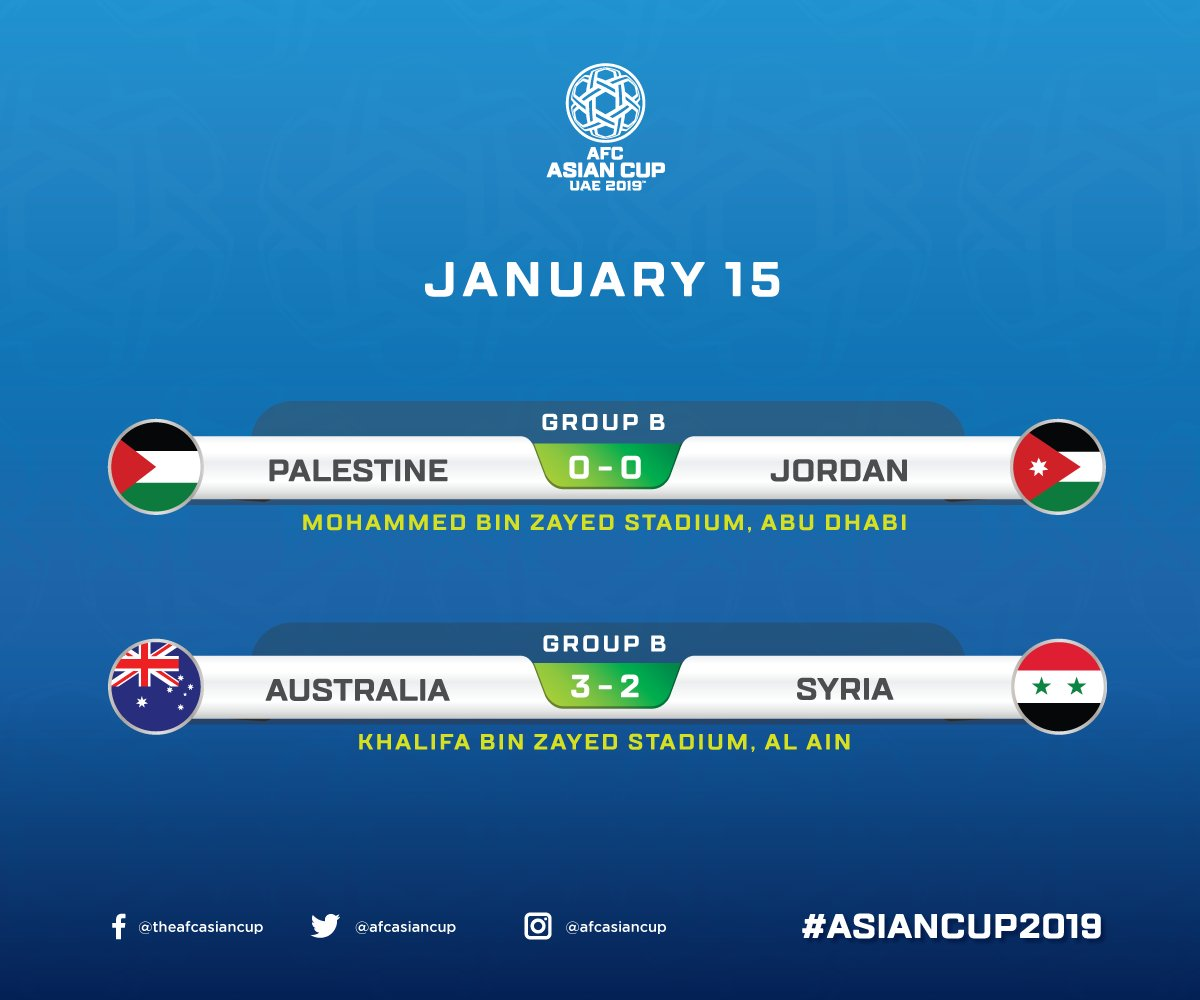 Australia beat Syria 3-2 on Tuesday night's match in the #AsianCup2019 while Palestine vs Jordan ended 0-0.