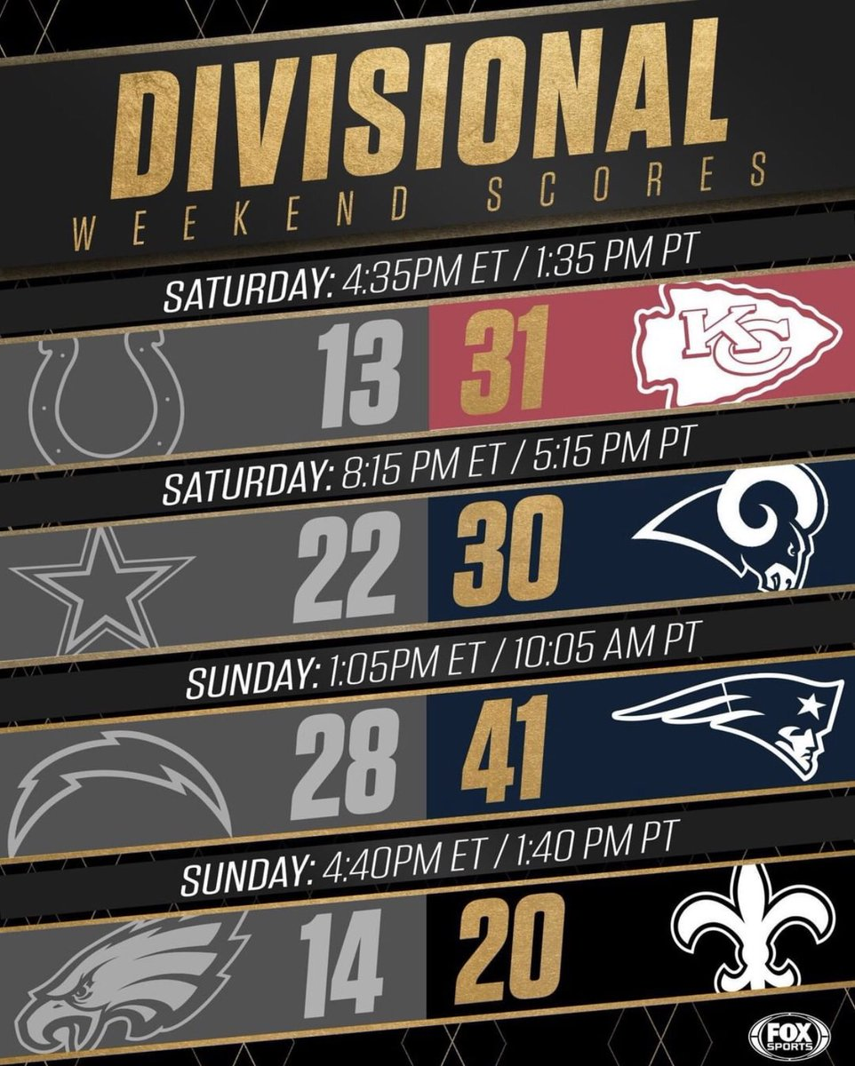 Divisional round recap, all were great game. #nfl #playoffs #cowboynation #LARams https://t.co/mW2FGrfr4a