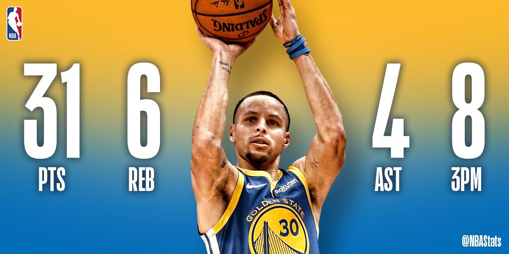 Steph Curry knocked down 8 threes to guide the @warriors to their 5th consecutive victory! #SAPStatLineOfTheNight