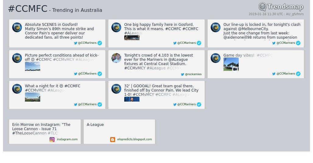 Trends Australia's photo on #CCMFC
